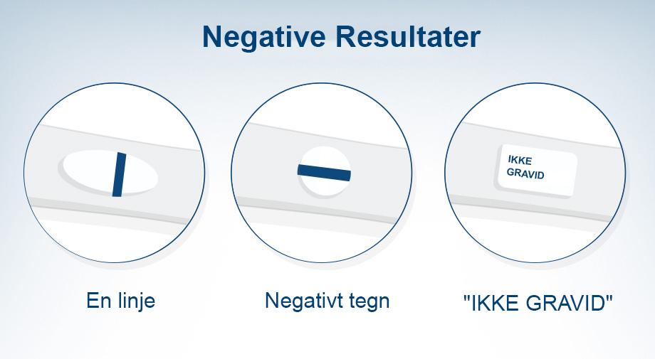 gravid men negativt test